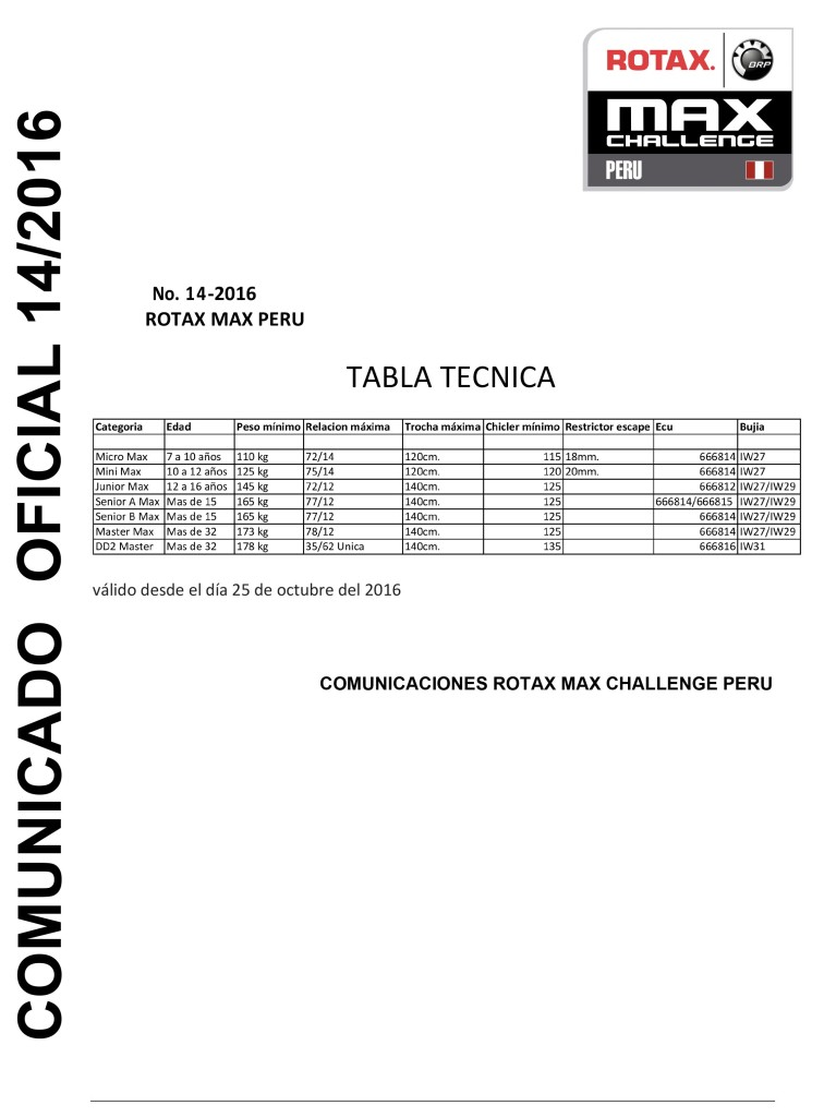Microsoft Word - comunicado 14.docx