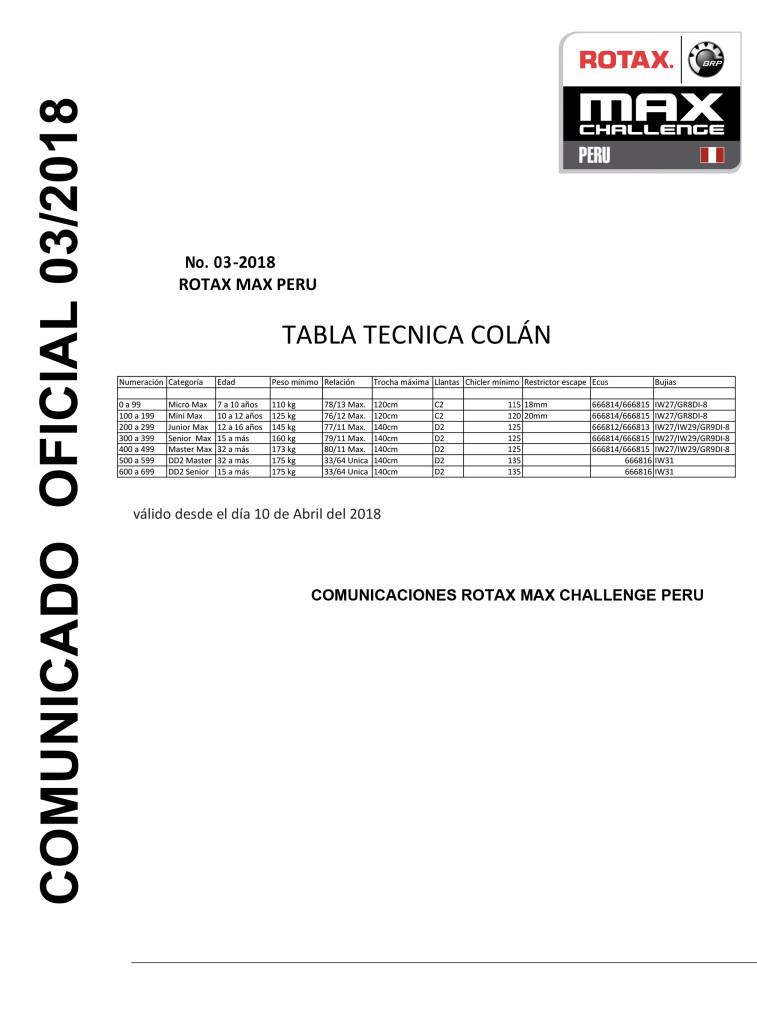 Microsoft Word - comunicado 03-2018.docx