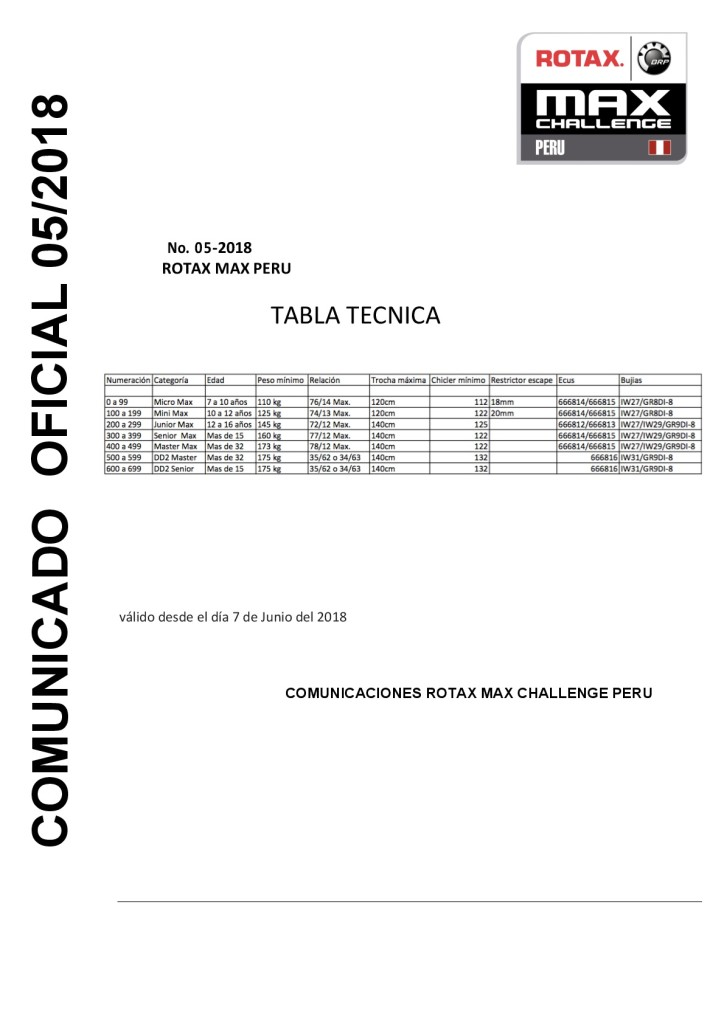 comunicado 05 - 2018